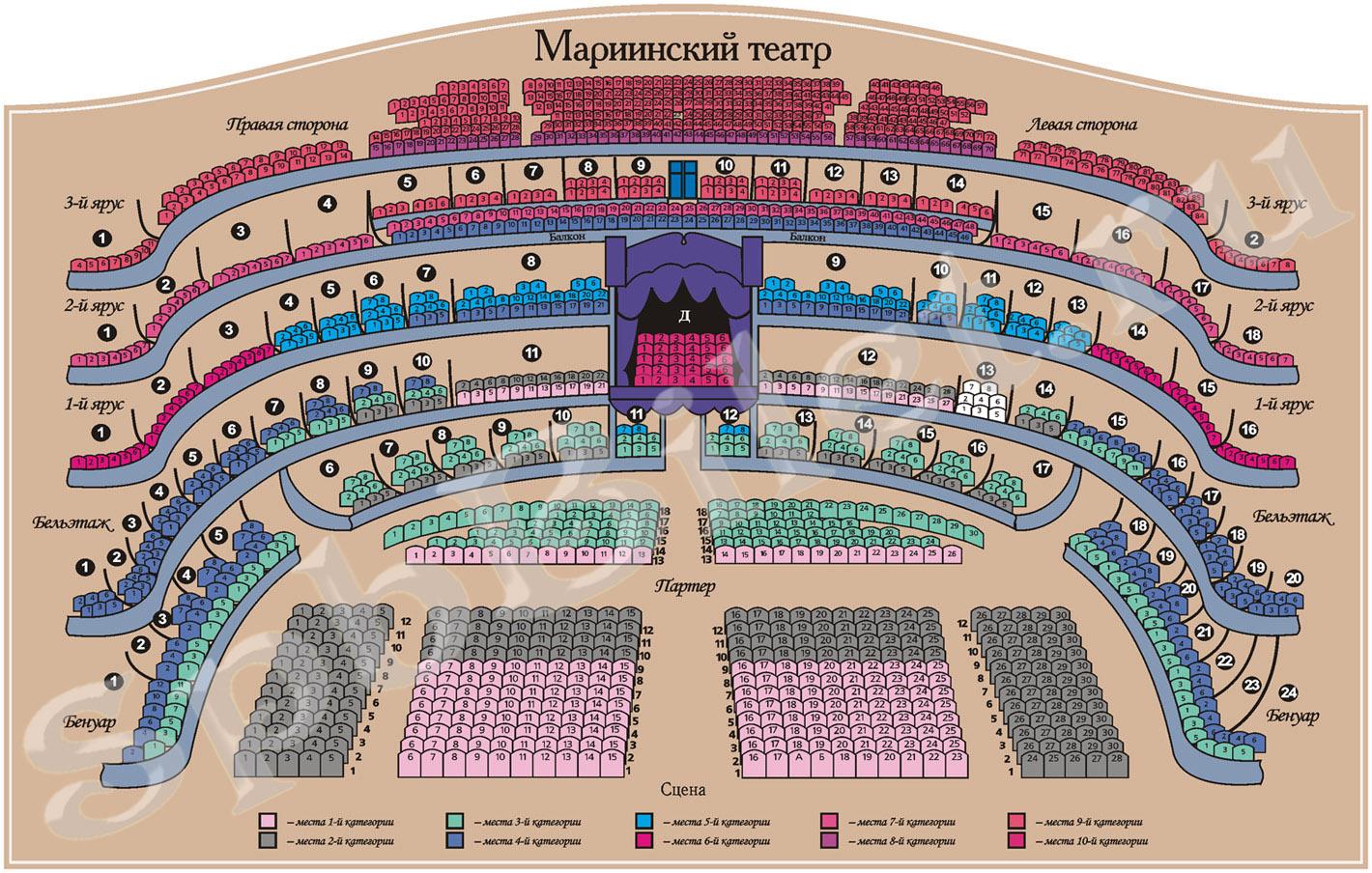 План зала Мариинского театра (Основная сцена)